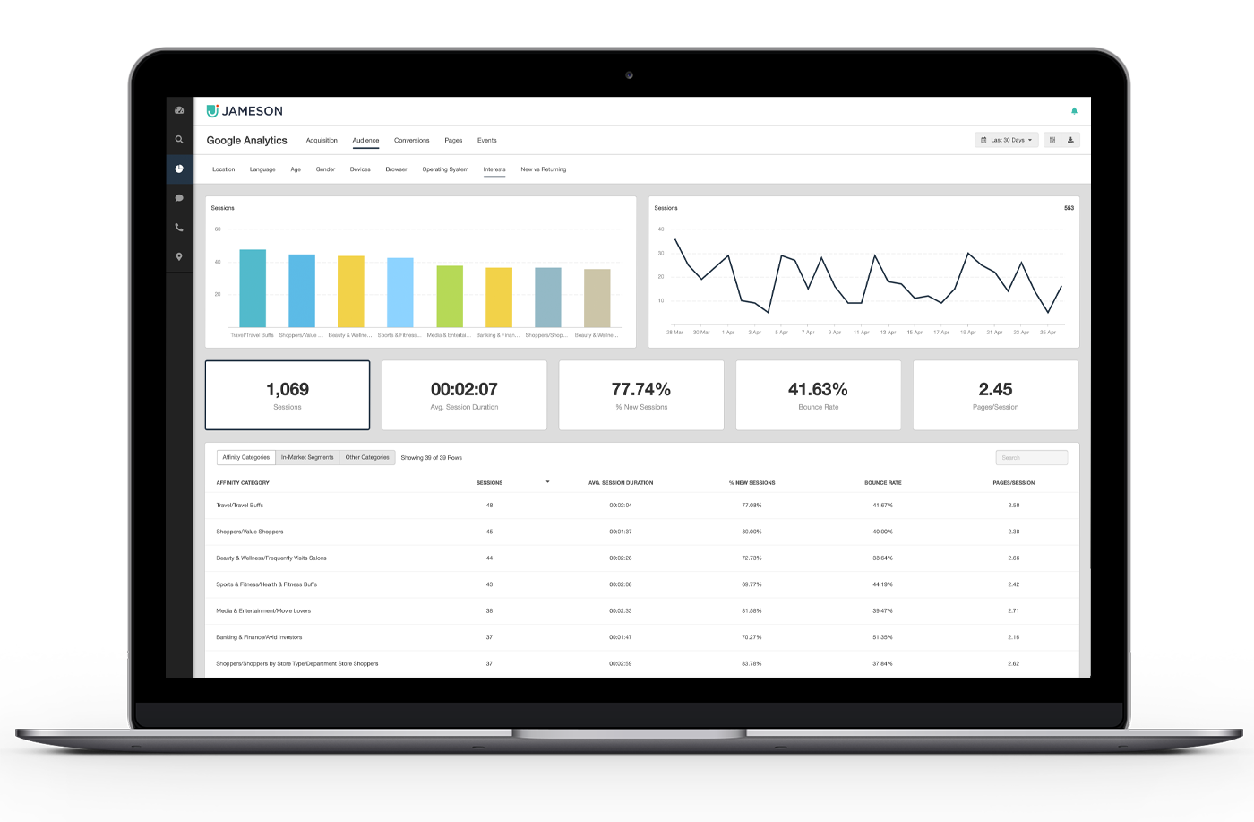 audience-dashboard